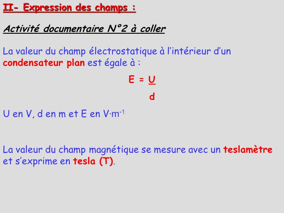II- Expression des champs : Activité documentaire N°2 à coller La valeur du champ électrostatique à lintérieur dun condensateur plan est égale à : E =