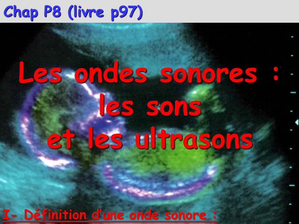 Chap P8 (livre p97) Les ondes sonores : les sons et les ultrasons I- Définition dune onde sonore :
