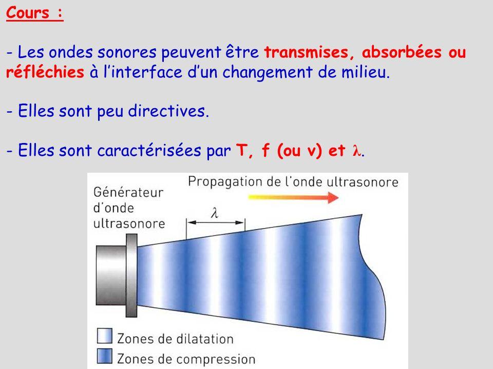 Cours : - Les ondes sonores peuvent être transmises, absorbées ou réfléchies à linterface dun changement de milieu.