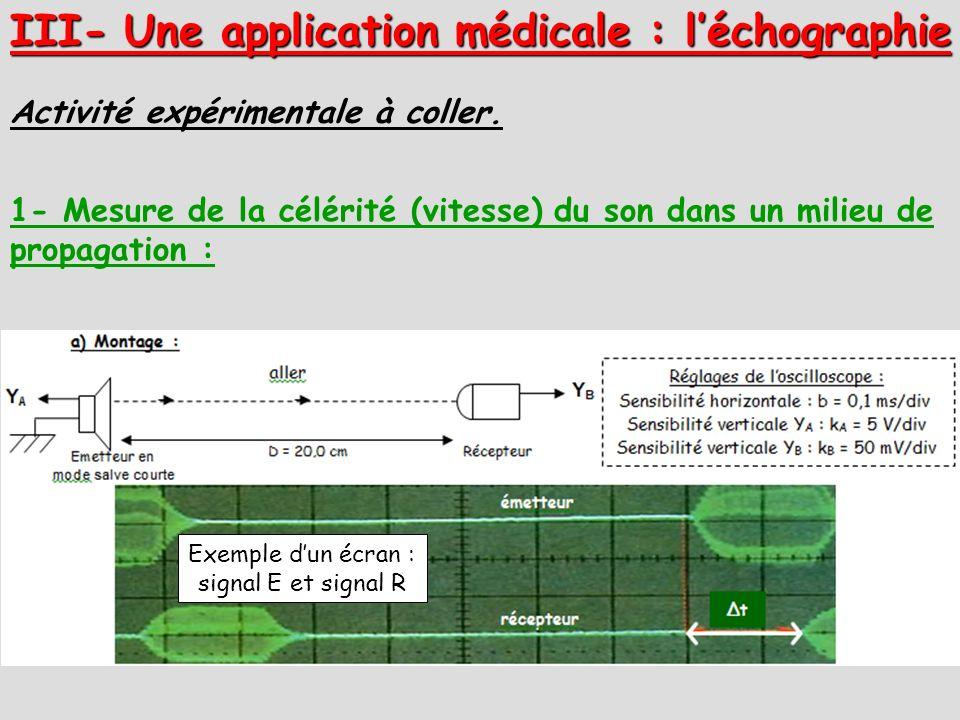 III- Une application médicale : léchographie 1- Mesure de la célérité (vitesse) du son dans un milieu de propagation : Activité expérimentale à coller.