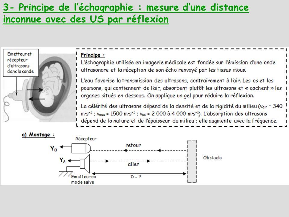 3- Principe de léchographie : mesure dune distance inconnue avec des US par réflexion