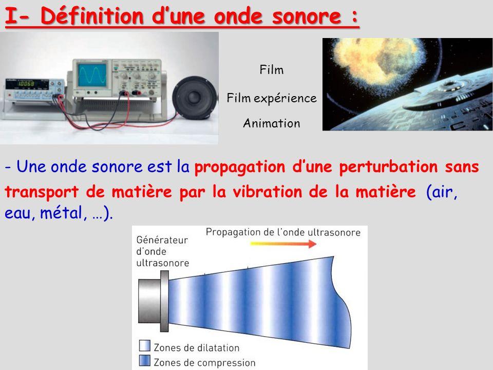 - Une onde sonore est la propagation dune perturbation sans transport de matière par la vibration de la matière (air, eau, métal, …).