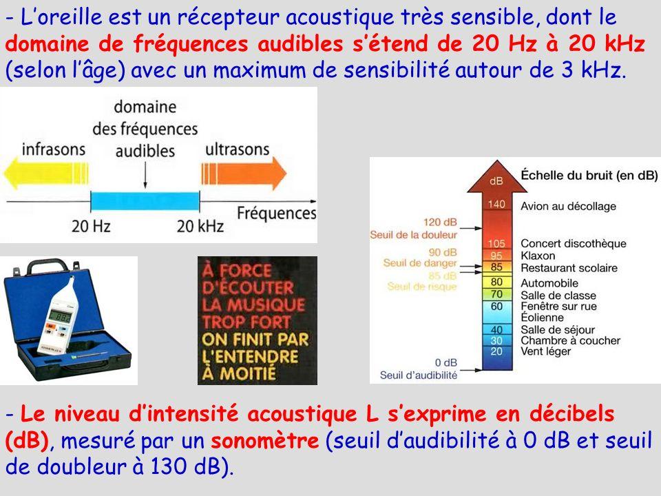 - Loreille est un récepteur acoustique très sensible, dont le domaine de fréquences audibles sétend de 20 Hz à 20 kHz (selon lâge) avec un maximum de sensibilité autour de 3 kHz.