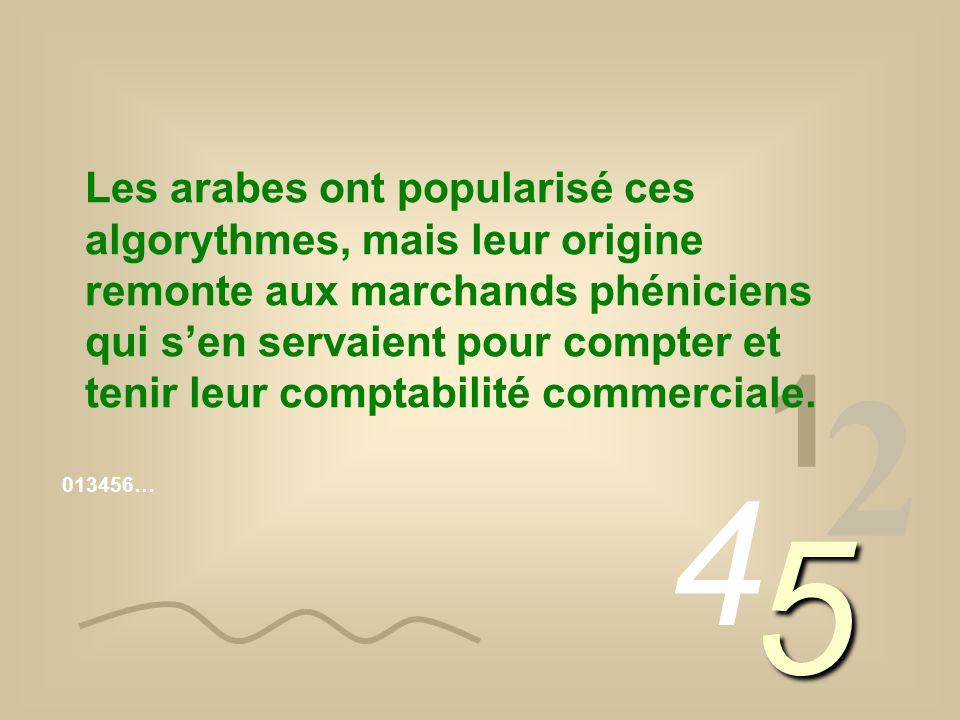 1 2 4 5 Les arabes ont popularisé ces algorythmes, mais leur origine remonte aux marchands phéniciens qui sen servaient pour compter et tenir leur com