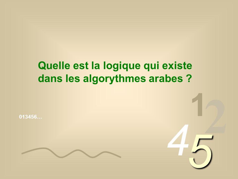 013456… 1 2 4 5 Quelle est la logique qui existe dans les algorythmes arabes ?