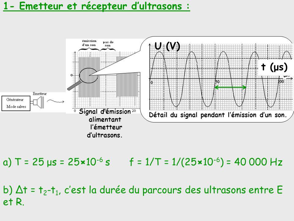 Détail du signal pendant lémission dun son. Signal démission alimentant lémetteur dultrasons. 1- Emetteur et récepteur dultrasons : U (V) t (μs) a) T
