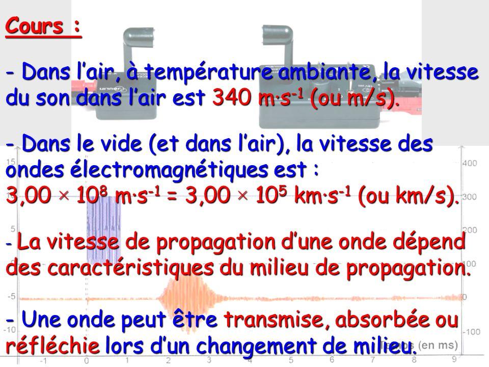 Cours : - Dans lair, à température ambiante, la vitesse du son dans lair est 340 ms -1 (ou m/s). - Dans le vide (et dans lair), la vitesse des ondes é
