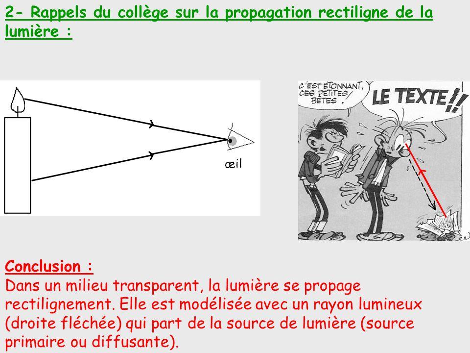 2- Rappels du collège sur la propagation rectiligne de la lumière : œil Conclusion : Dans un milieu transparent, la lumière se propage rectilignement.