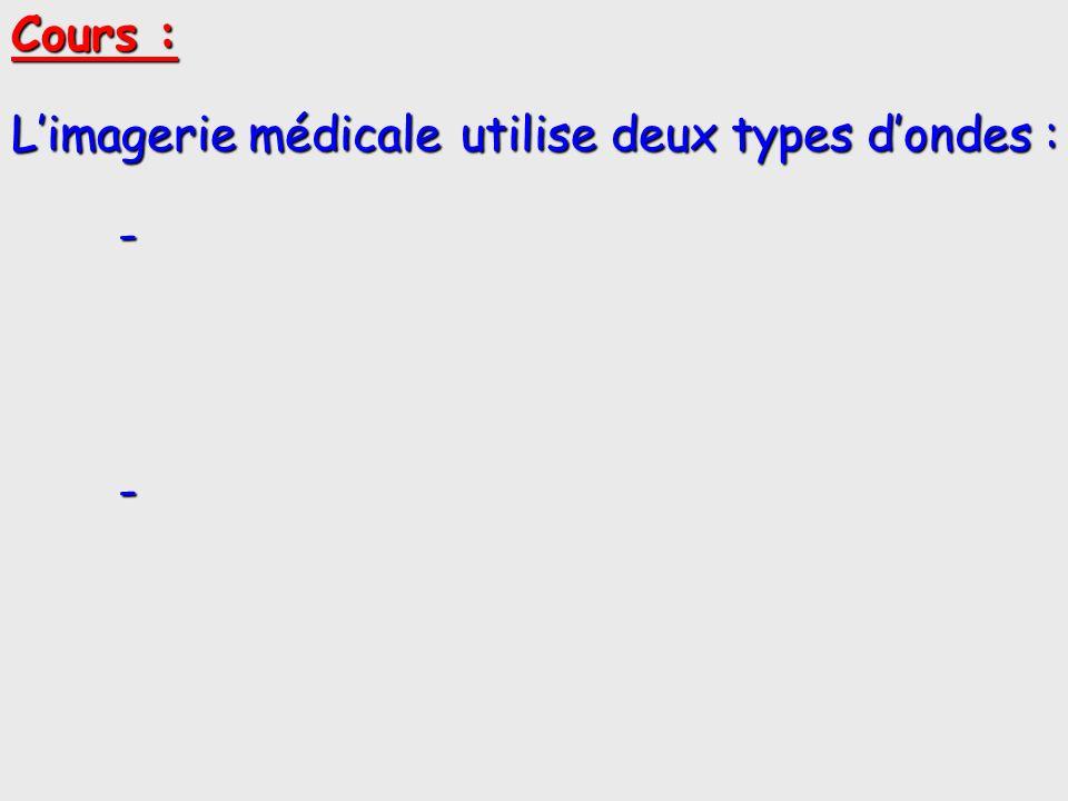 Cours : Limagerie médicale utilise deux types dondes : --