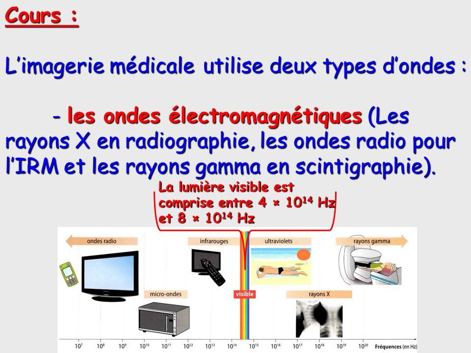 Cours : Limagerie médicale utilise deux types dondes : - les ondes électromagnétiques (Les rayons X en radiographie, les ondes radio pour lIRM et les