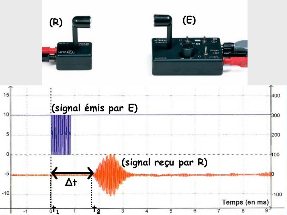 (E) (R) Δt (signal émis par E) (signal reçu par R) t2t2 t1t1