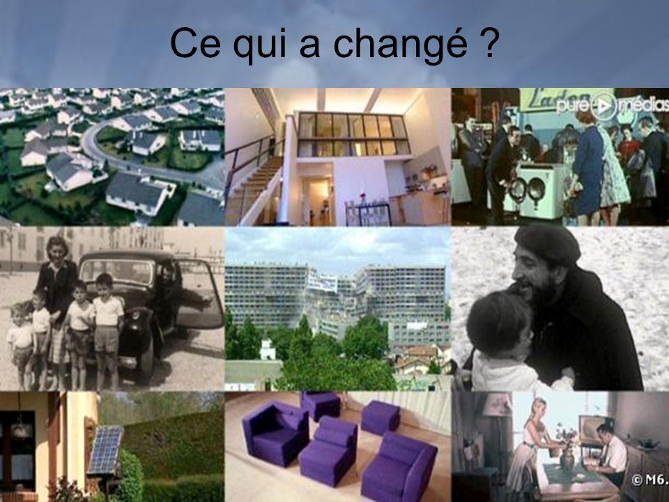 Ce qui a changé ?