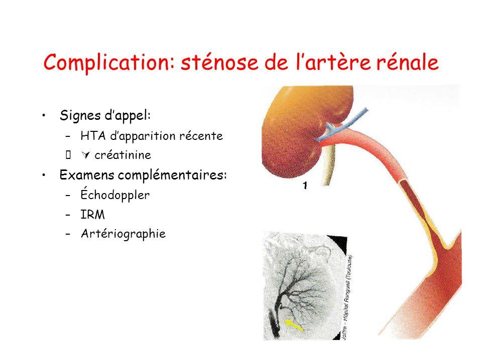 Complication: sténose de lartère rénale Signes dappel: –HTA dapparition récente créatinine Examens complémentaires: –Échodoppler –IRM –Artériographie