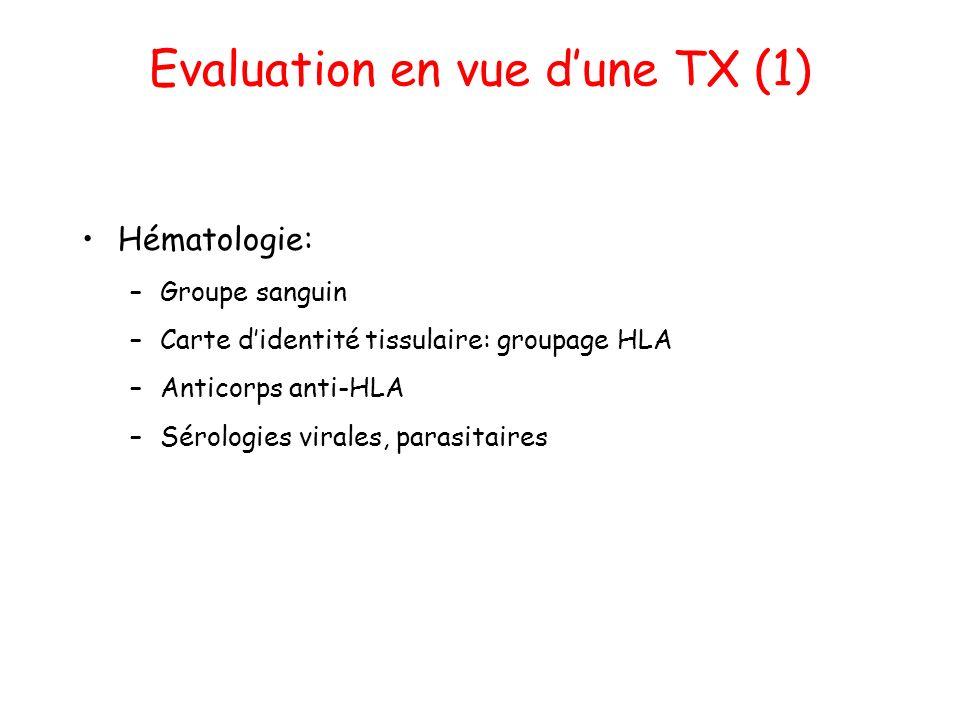 Evaluation en vue dune TX (2)
