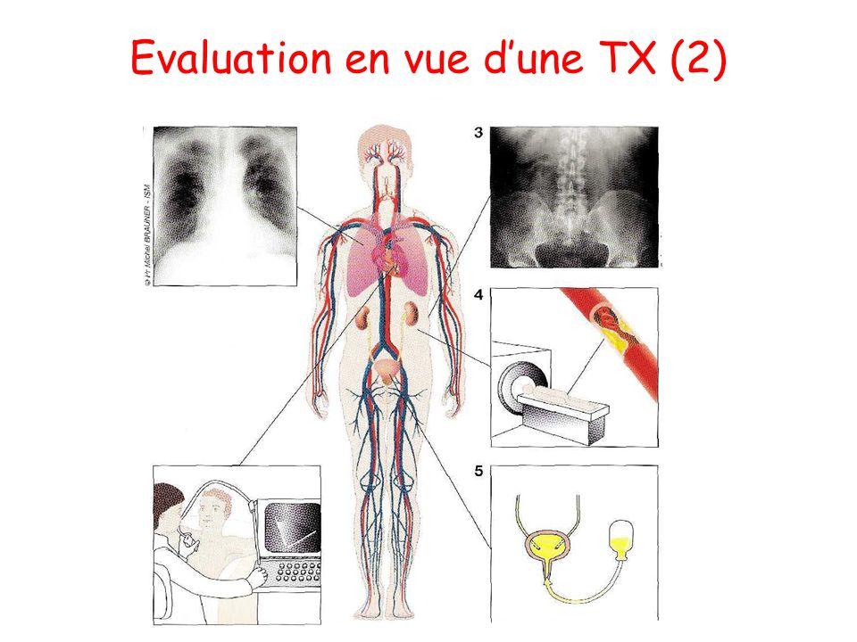 Evaluation en vue dune TX (3) Contre-indications: –Cancer en évolution –Infection bactérienne en évolution –Présence dune comorbidité majeure