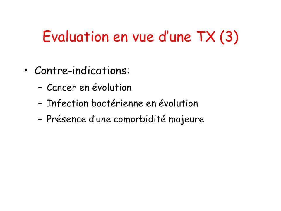 IS (2) But: bloquer le lymphocyte T Outils: –On utilise 4 voies différentes qui correspondent à 4 classes dIS –Absence de traitement = rejet –Corticoïdes –Classe I: anticalcineurines: ciclosporine, tacrolimus –Classe II: anticorps anti IL-2 R –Classe III: inhibiteurs de la m-Tor rapamycine –Classe IV: antimétabolites (anti-purines, anti-pyrimidines)