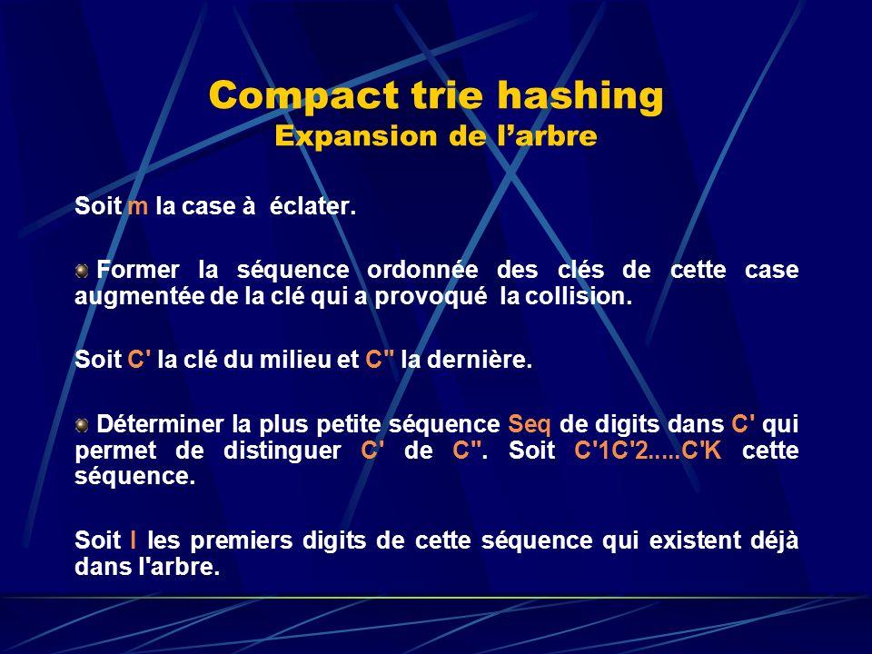 Compact trie hashing Expansion de larbre Soit m la case à éclater.