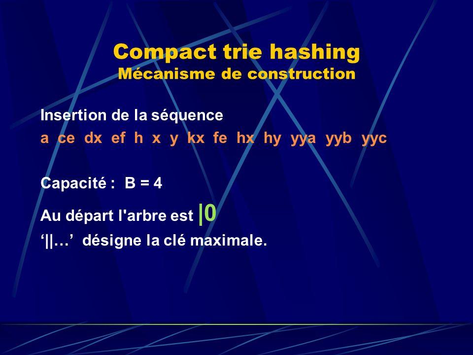 Compact trie hashing Mécanisme de construction Insertion de la séquence a ce dx ef h x y kx fe hx hy yya yyb yyc Capacité : B = 4 Au départ l arbre est |0 ||… désigne la clé maximale.