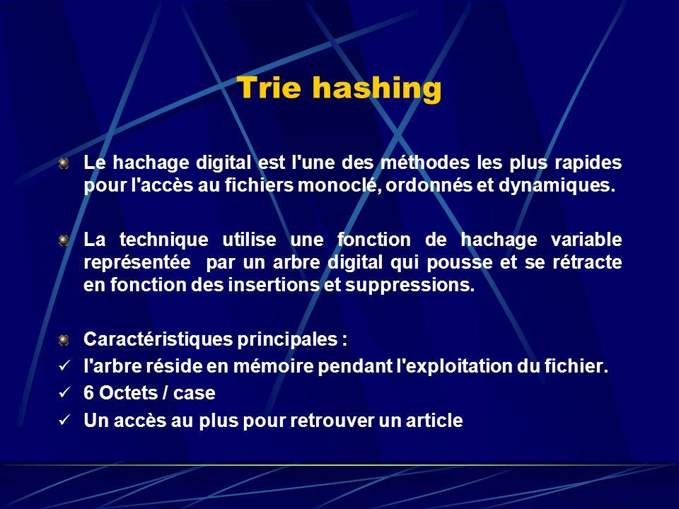 Trie hashing Le hachage digital est l une des méthodes les plus rapides pour l accès au fichiers monoclé, ordonnés et dynamiques.