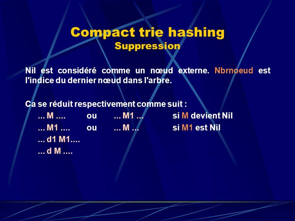 Compact trie hashing Suppression Nil est considéré comme un nœud externe.