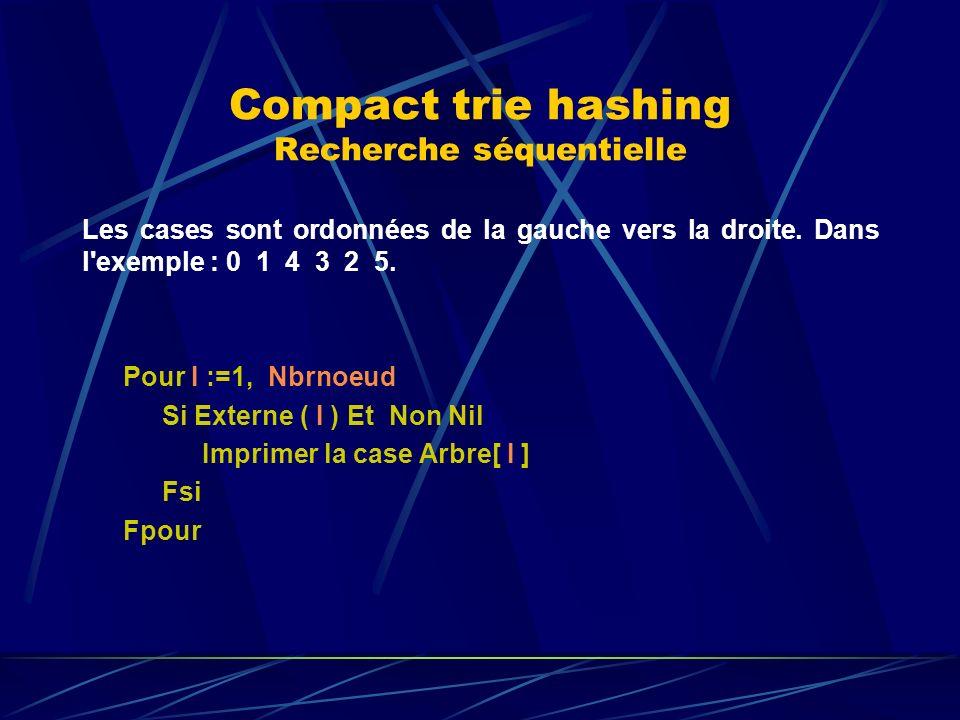 Compact trie hashing Recherche séquentielle Les cases sont ordonnées de la gauche vers la droite.