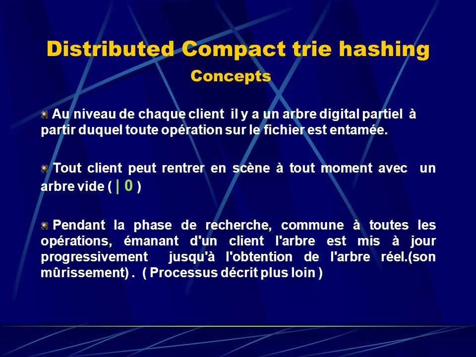 Distributed Compact trie hashing Concepts Au niveau de chaque client il y a un arbre digital partiel à partir duquel toute opération sur le fichier est entamée.