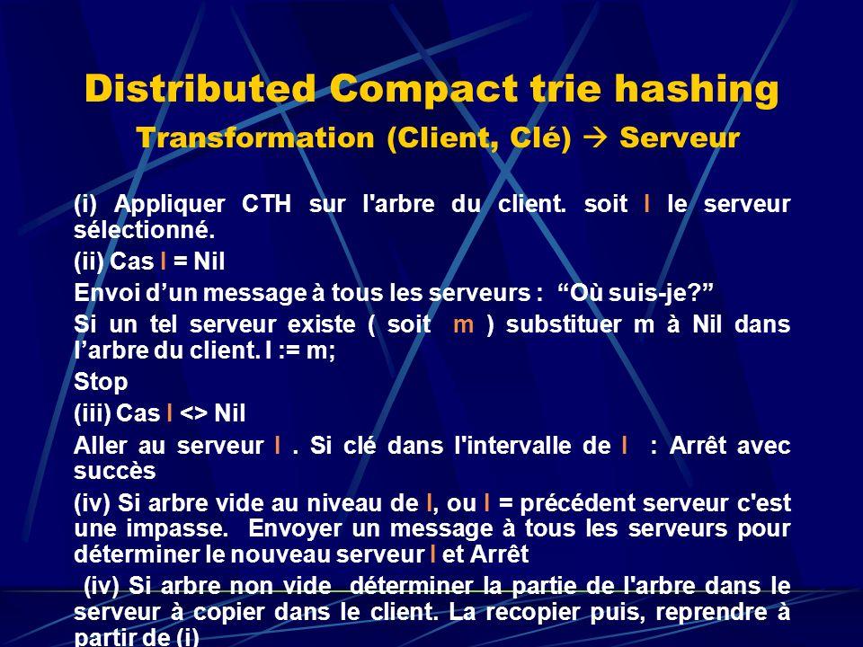 Distributed Compact trie hashing Transformation (Client, Clé) Serveur (i) Appliquer CTH sur l arbre du client.