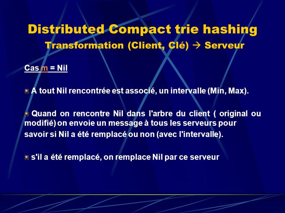 Distributed Compact trie hashing Transformation (Client, Clé) Serveur Cas m = Nil A tout Nil rencontrée est associé un intervalle (Min, Max).