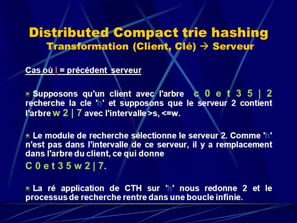 Distributed Compact trie hashing Transformation (Client, Clé) Serveur Cas où I = précédent serveur Supposons qu un client avec l arbre c 0 e t 3 5 | 2 recherche la cle h et supposons que le serveur 2 contient l arbre w 2 | 7 avec l intervalle >s, <=w.