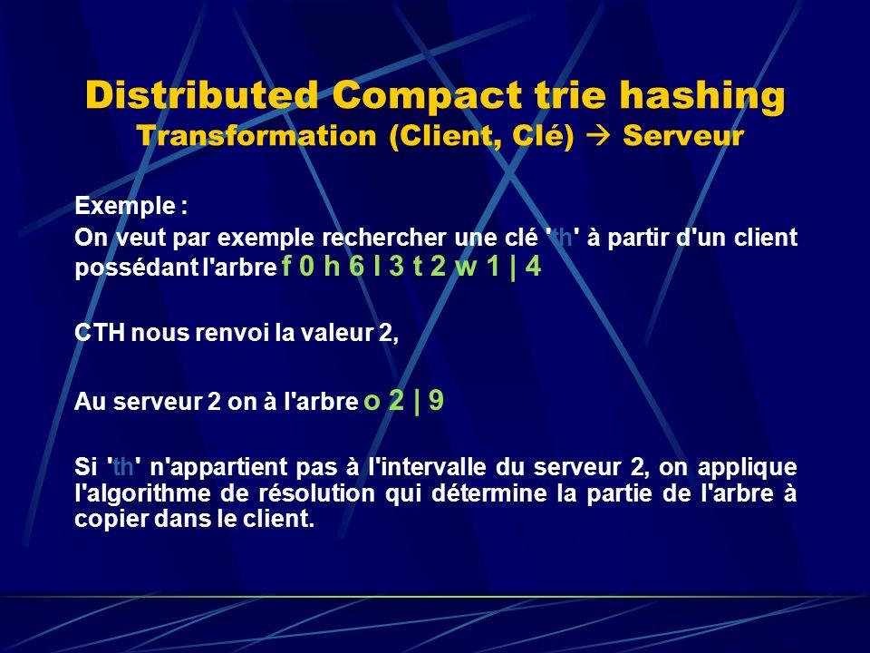 Distributed Compact trie hashing Transformation (Client, Clé) Serveur Exemple : On veut par exemple rechercher une clé th à partir d un client possédant l arbre f 0 h 6 l 3 t 2 w 1 | 4 CTH nous renvoi la valeur 2, Au serveur 2 on à l arbre o 2 | 9 Si th n appartient pas à l intervalle du serveur 2, on applique l algorithme de résolution qui détermine la partie de l arbre à copier dans le client.