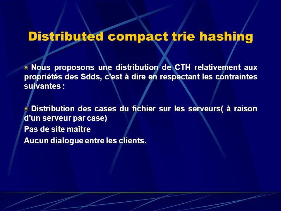 Distributed compact trie hashing Nous proposons une distribution de CTH relativement aux propriétés des Sdds, c est à dire en respectant les contraintes suivantes : Distribution des cases du fichier sur les serveurs( à raison d un serveur par case) Pas de site maître Aucun dialogue entre les clients.