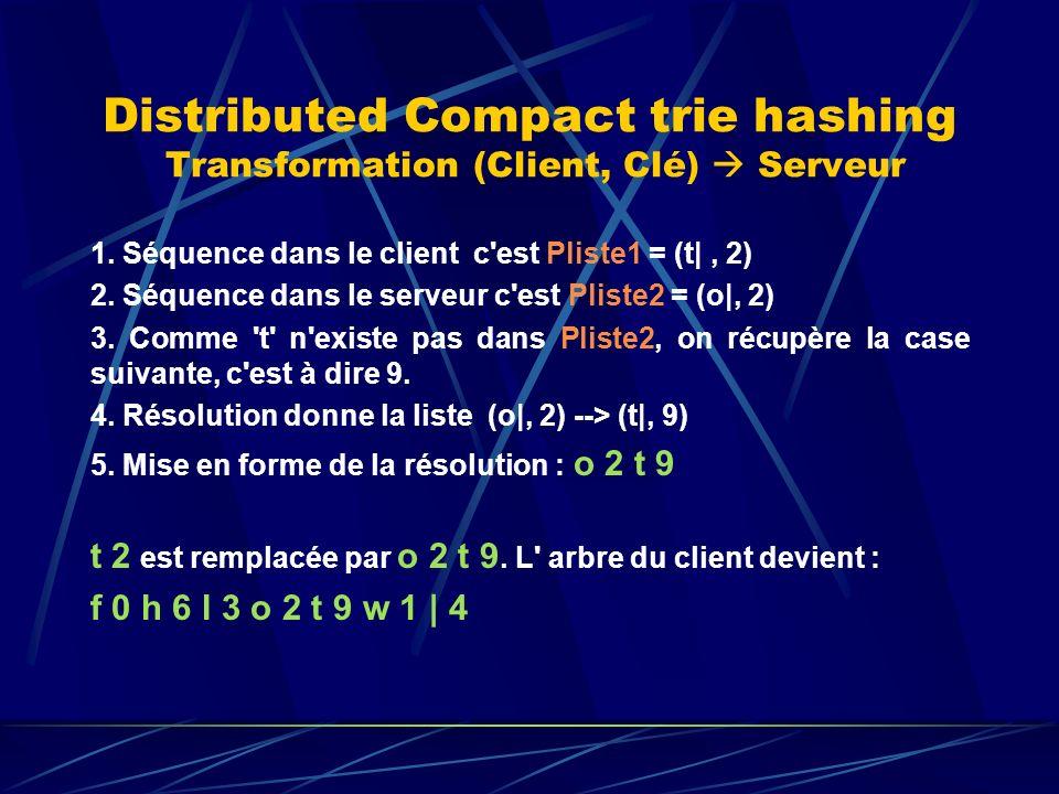 Distributed Compact trie hashing Transformation (Client, Clé) Serveur 1. Séquence dans le client c'est Pliste1 = (t|, 2) 2. Séquence dans le serveur c