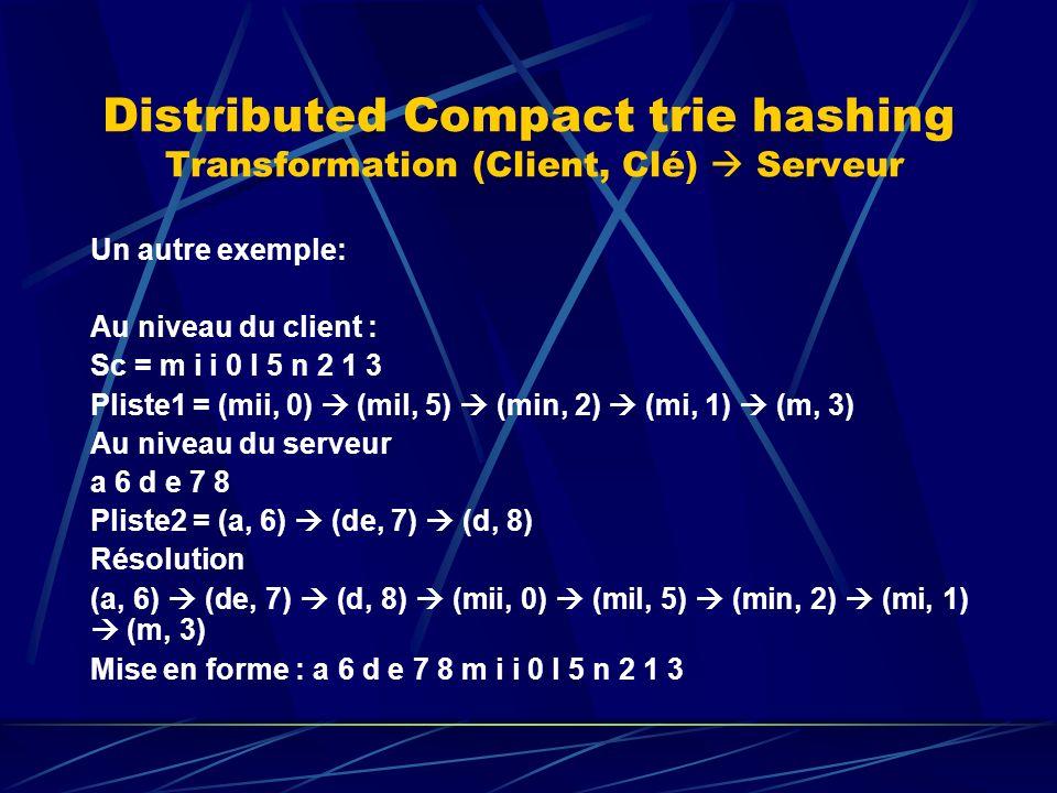 Distributed Compact trie hashing Transformation (Client, Clé) Serveur Un autre exemple: Au niveau du client : Sc = m i i 0 l 5 n 2 1 3 Pliste1 = (mii, 0) (mil, 5) (min, 2) (mi, 1) (m, 3) Au niveau du serveur a 6 d e 7 8 Pliste2 = (a, 6) (de, 7) (d, 8) Résolution (a, 6) (de, 7) (d, 8) (mii, 0) (mil, 5) (min, 2) (mi, 1) (m, 3) Mise en forme : a 6 d e 7 8 m i i 0 l 5 n 2 1 3
