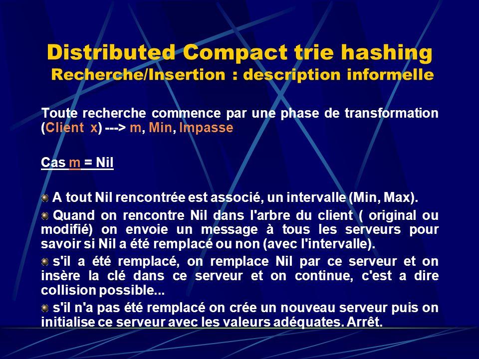 Distributed Compact trie hashing Recherche/Insertion : description informelle Toute recherche commence par une phase de transformation (Client x) ---> m, Min, Impasse Cas m = Nil A tout Nil rencontrée est associé un intervalle (Min, Max).