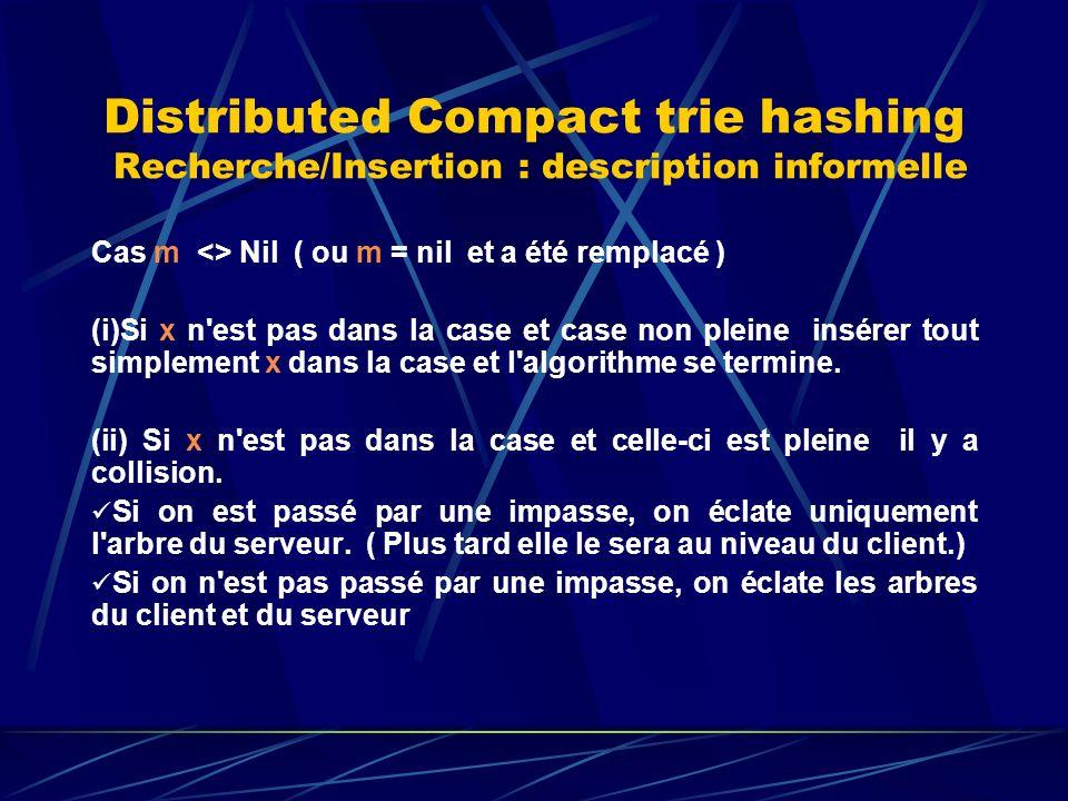 Distributed Compact trie hashing Recherche/Insertion : description informelle Cas m <> Nil ( ou m = nil et a été remplacé ) (i)Si x n est pas dans la case et case non pleine insérer tout simplement x dans la case et l algorithme se termine.