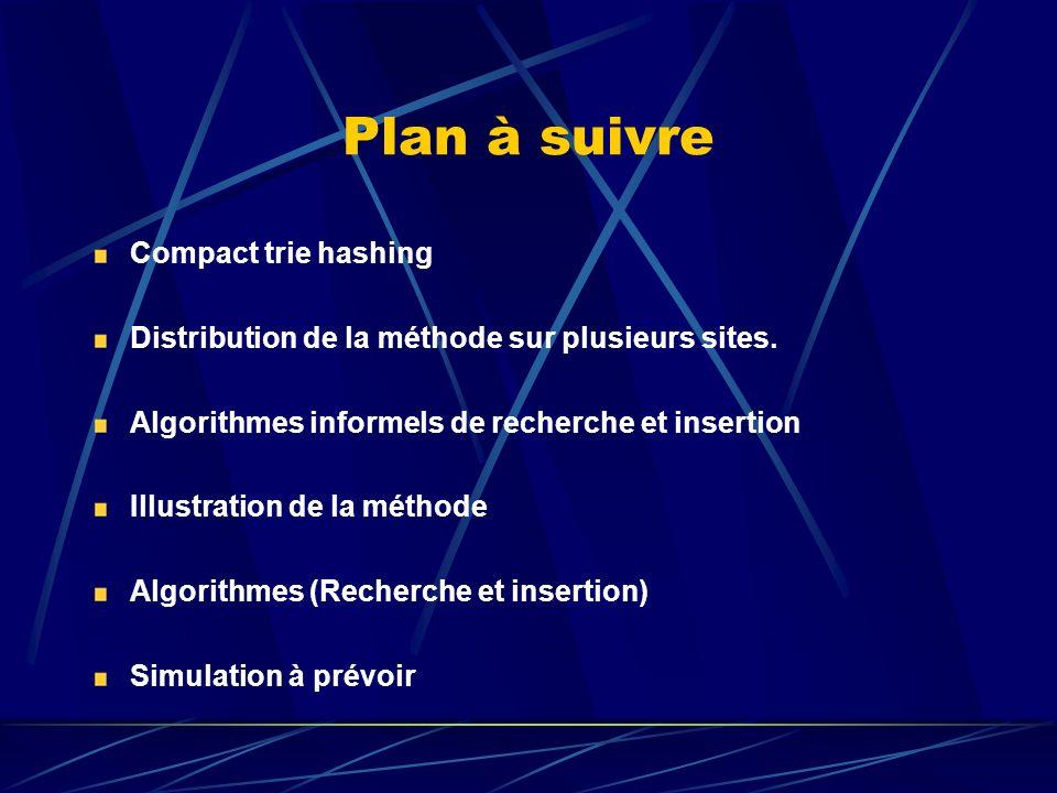 Plan à suivre Compact trie hashing Distribution de la méthode sur plusieurs sites.