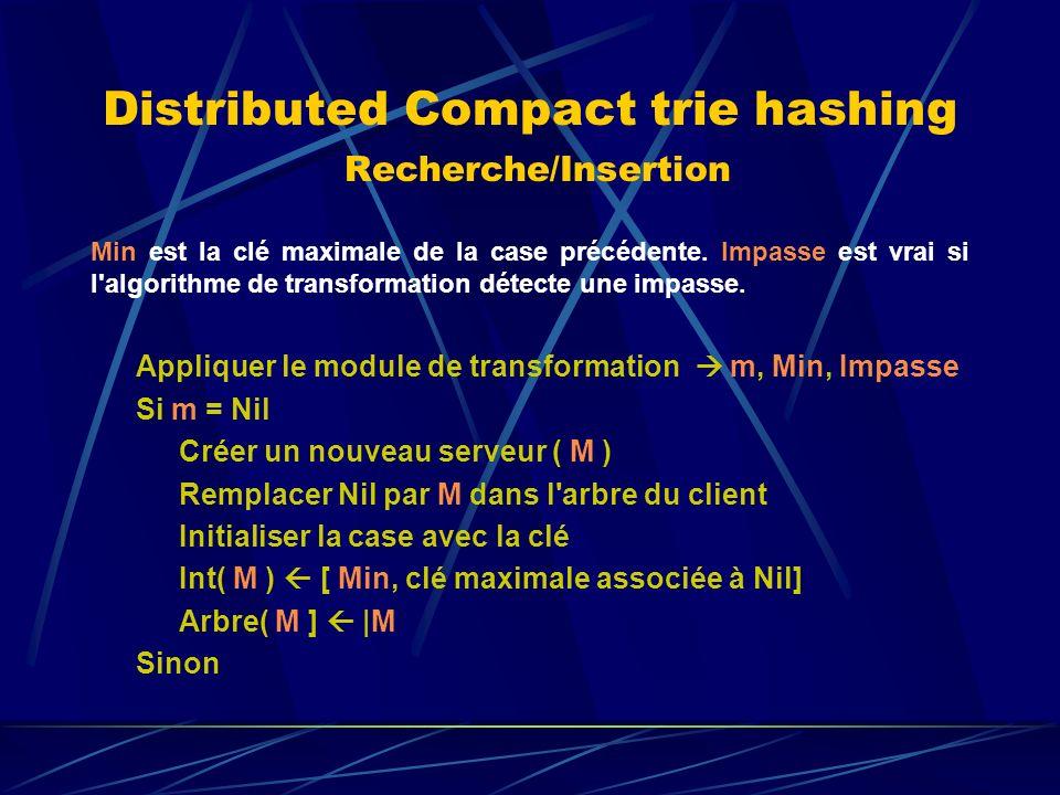 Distributed Compact trie hashing Recherche/Insertion Min est la clé maximale de la case précédente.