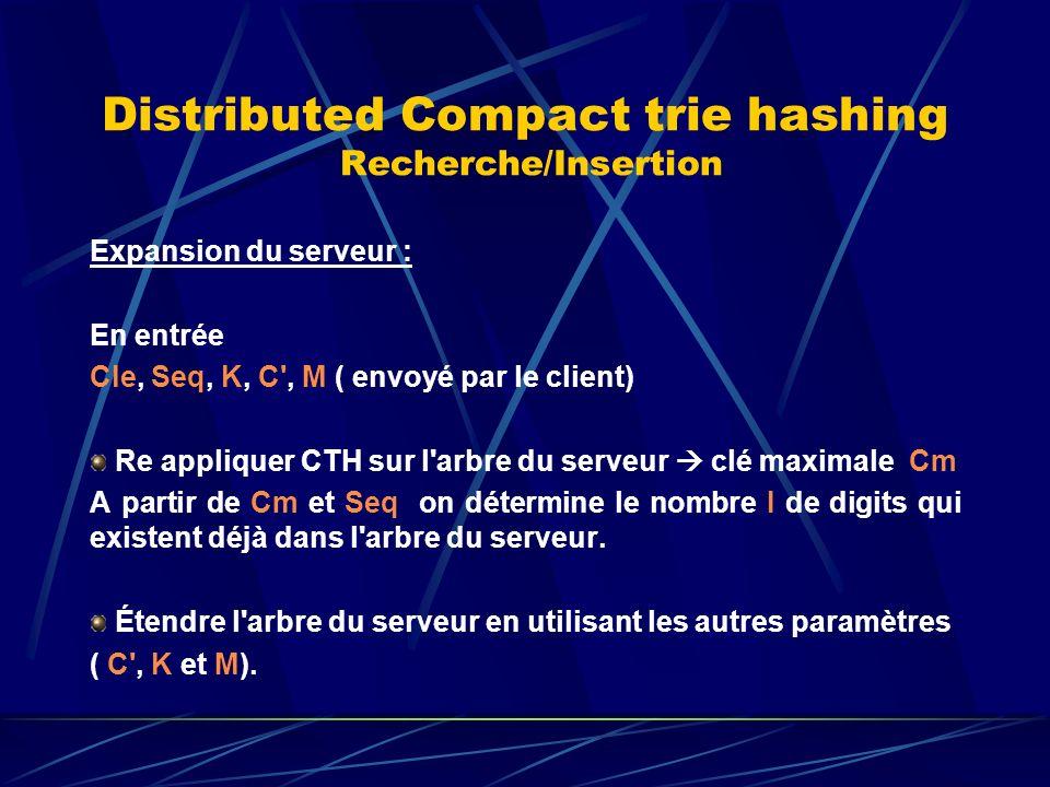 Distributed Compact trie hashing Recherche/Insertion Expansion du serveur : En entrée Cle, Seq, K, C , M ( envoyé par le client) Re appliquer CTH sur l arbre du serveur clé maximale Cm A partir de Cm et Seq on détermine le nombre I de digits qui existent déjà dans l arbre du serveur.