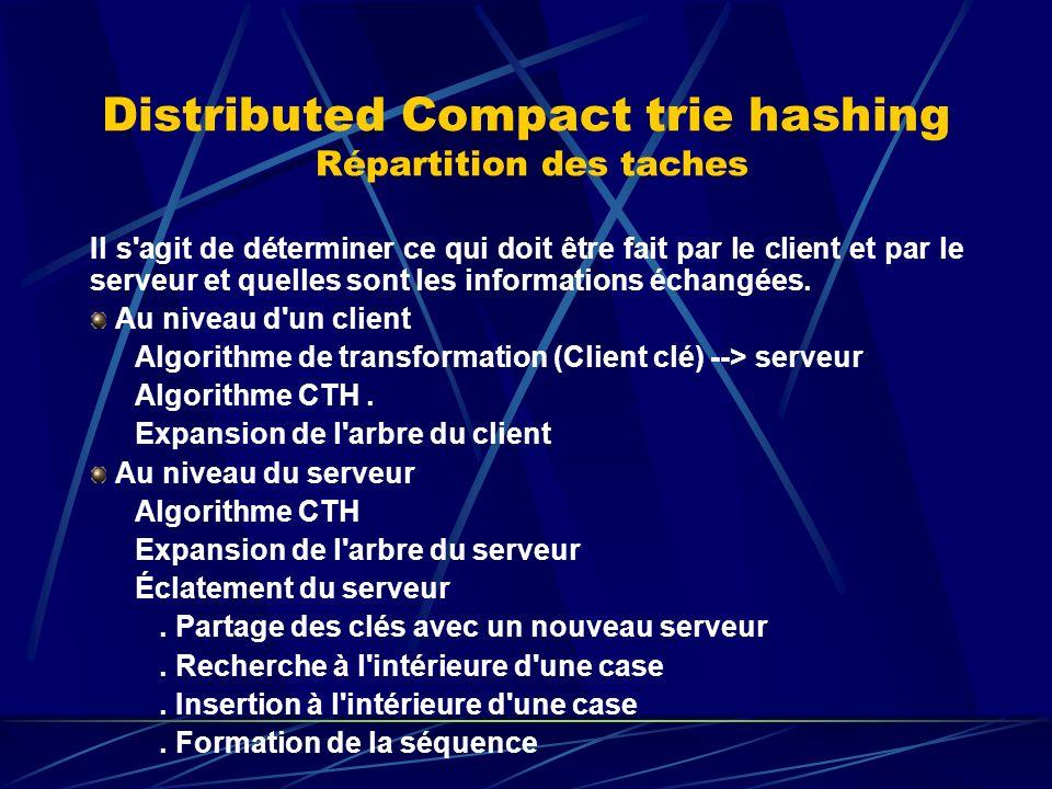 Distributed Compact trie hashing Répartition des taches Il s agit de déterminer ce qui doit être fait par le client et par le serveur et quelles sont les informations échangées.