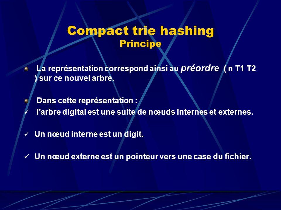 Distributed Compact trie hashing Transformation (Client, Clé) Serveur 1.
