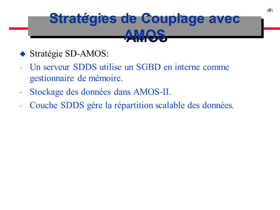 10 Stratégies de Couplage avec AMOS u Stratégie SD-AMOS: - Un serveur SDDS utilise un SGBD en interne comme gestionnaire de mémoire.