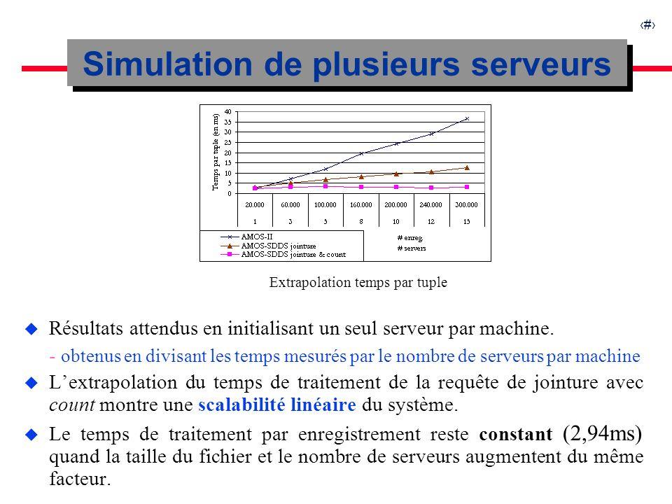 21 Simulation de plusieurs serveurs Extrapolation temps par tuple u Résultats attendus en initialisant un seul serveur par machine.