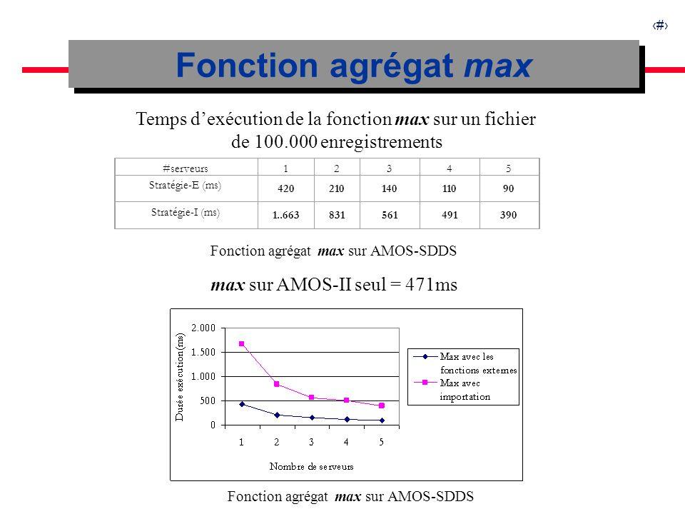 23 Fonction agrégat max Fonction agrégat max sur AMOS-SDDS #serveurs12345 Stratégie-E (ms) 42021014011090 Stratégie-I (ms) 1..663831561491390 Temps dexécution de la fonction max sur un fichier de 100.000 enregistrements Fonction agrégat max sur AMOS-SDDS max sur AMOS-II seul = 471ms
