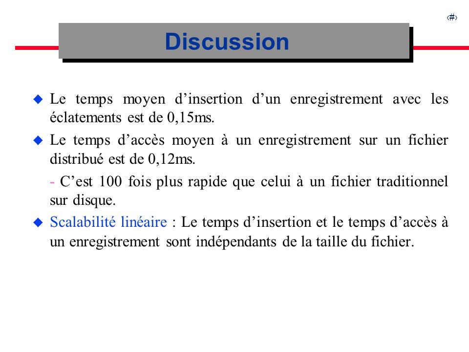 27 u Le temps moyen dinsertion dun enregistrement avec les éclatements est de 0,15ms.
