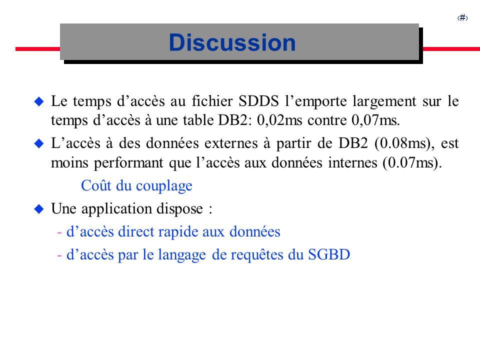 29 u Le temps daccès au fichier SDDS lemporte largement sur le temps daccès à une table DB2: 0,02ms contre 0,07ms.