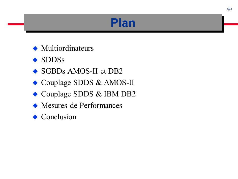14 Couplage SDDS & DB2 Fonctions externes pour accéder à un fichier SDDS à partir de DB2 : intervalle(cleMin, cleMax) -> liste enregistrements dont cleMin < clé < cleMax scan(nom_fichier)-> liste de tous les enregistrements du fichier Exemple de requêtes : - Parcours transversal Liste de tous les enregistrements du fichier SDDS.