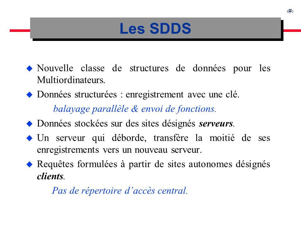 26 Expérimentations sur SD-AMOS Temps moyen de recherche dun enregistrement.