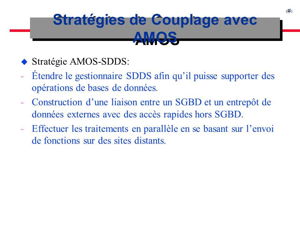 9 Le Système AMOS-SDDS Traitement de requêtes sous AMOS-SDDS