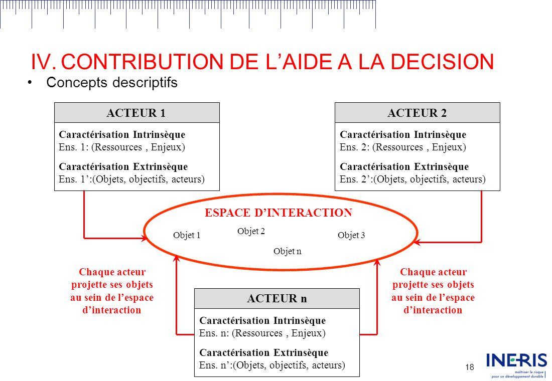 17 IV.CONTRIBUTION DE LAIDE A LA DECISION Proposition dun modèle La simplification organisationnelle considérera le décideur et les parties prenantes.