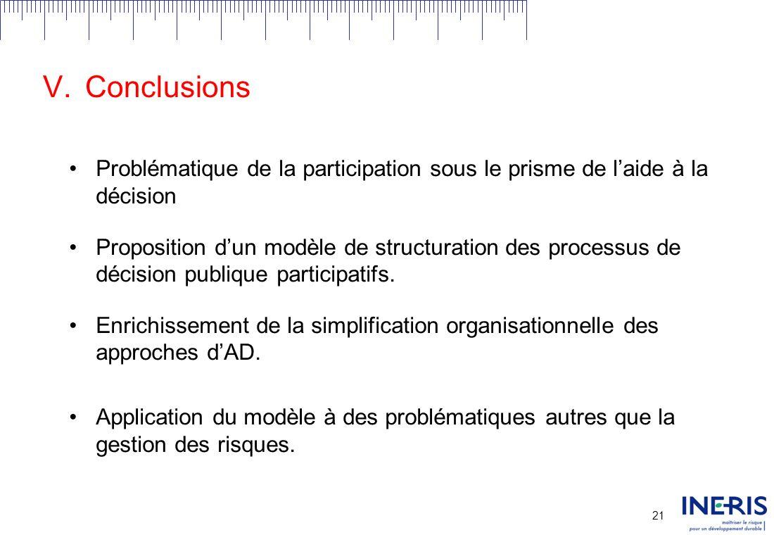20 IV.CONTRIBUTION DE LAIDE A LA DECISION APPORTS Modèle conceptuel adaptable à tout processus de décision publique en contexte participatif.